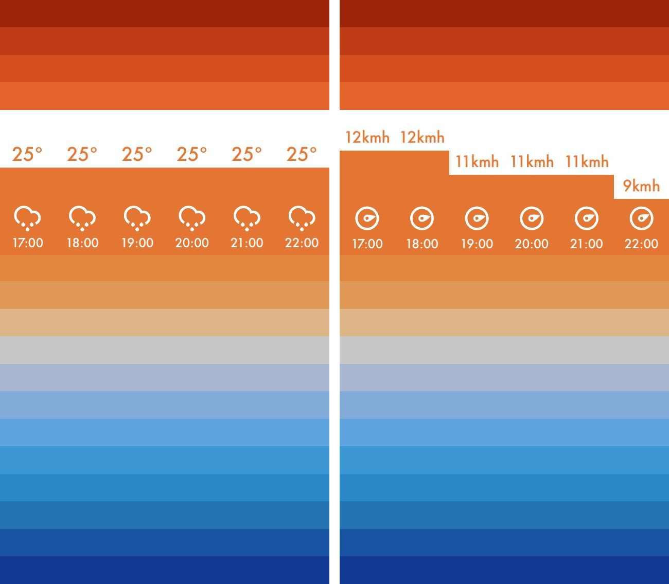 Clima 03