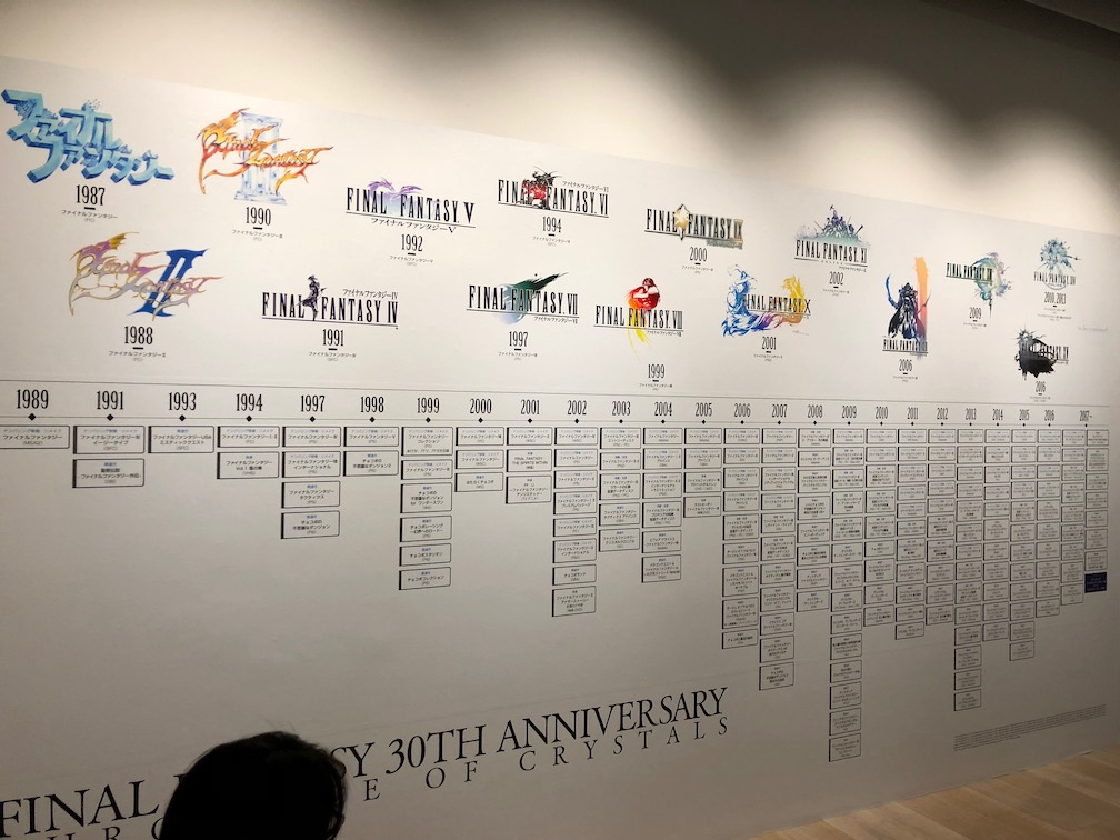 Ff30th anniversary exhibition press conference 12